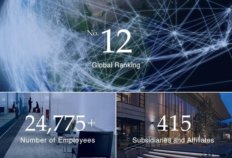 No.10 Global Ranking | 14,000+ Number of Employees | 274 Subsidiaries and Affiliates